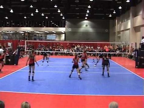 Volleyball Serve Receive Rotation 4 Formations - YouTube
