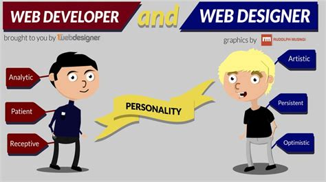 What's the difference between web designers and web