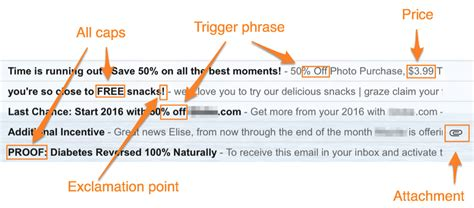 How To Avoid Email Spam Filters: The Complete Guide